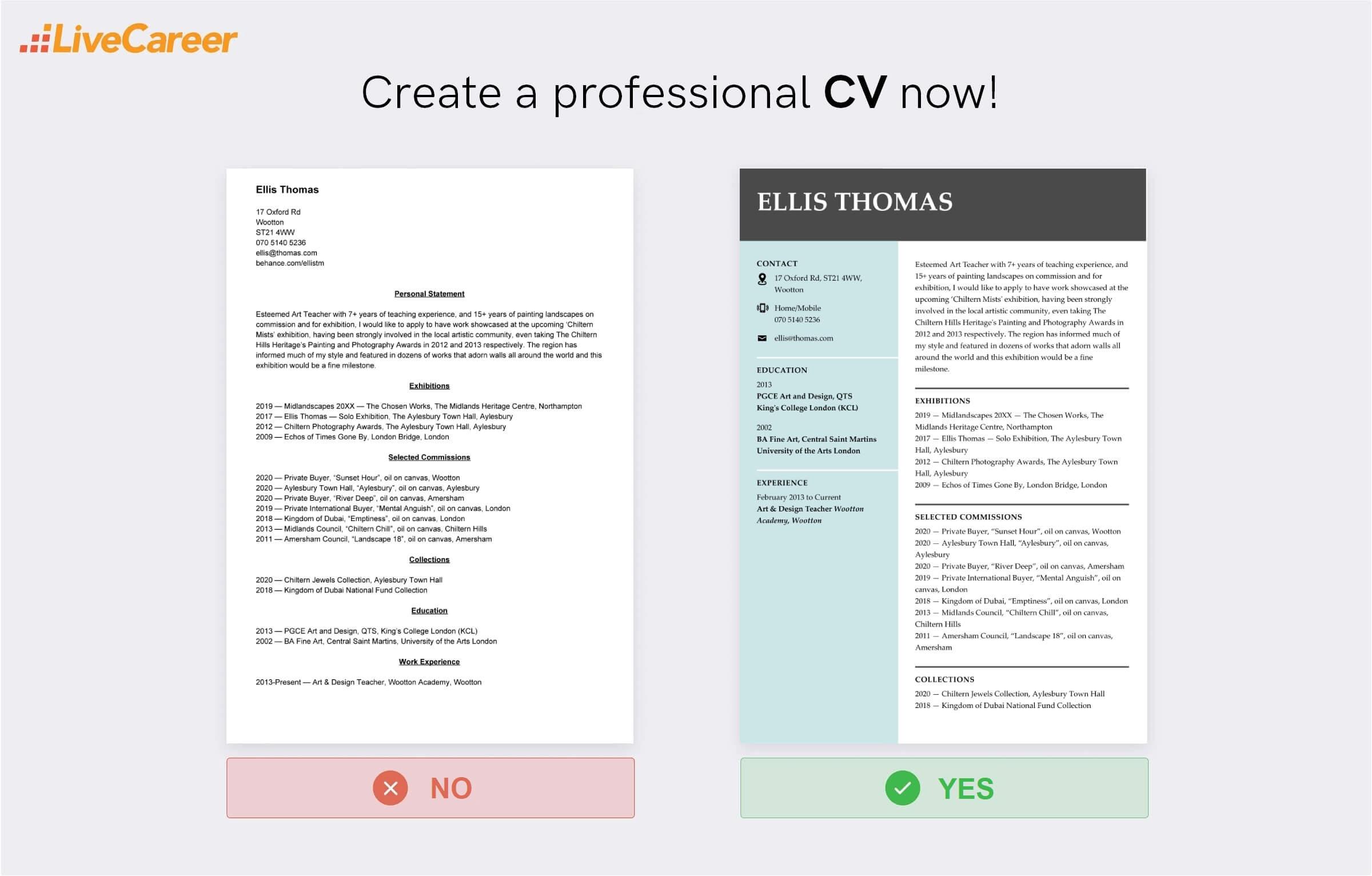 Writing cv art design achievement dissertation instructional practice reading