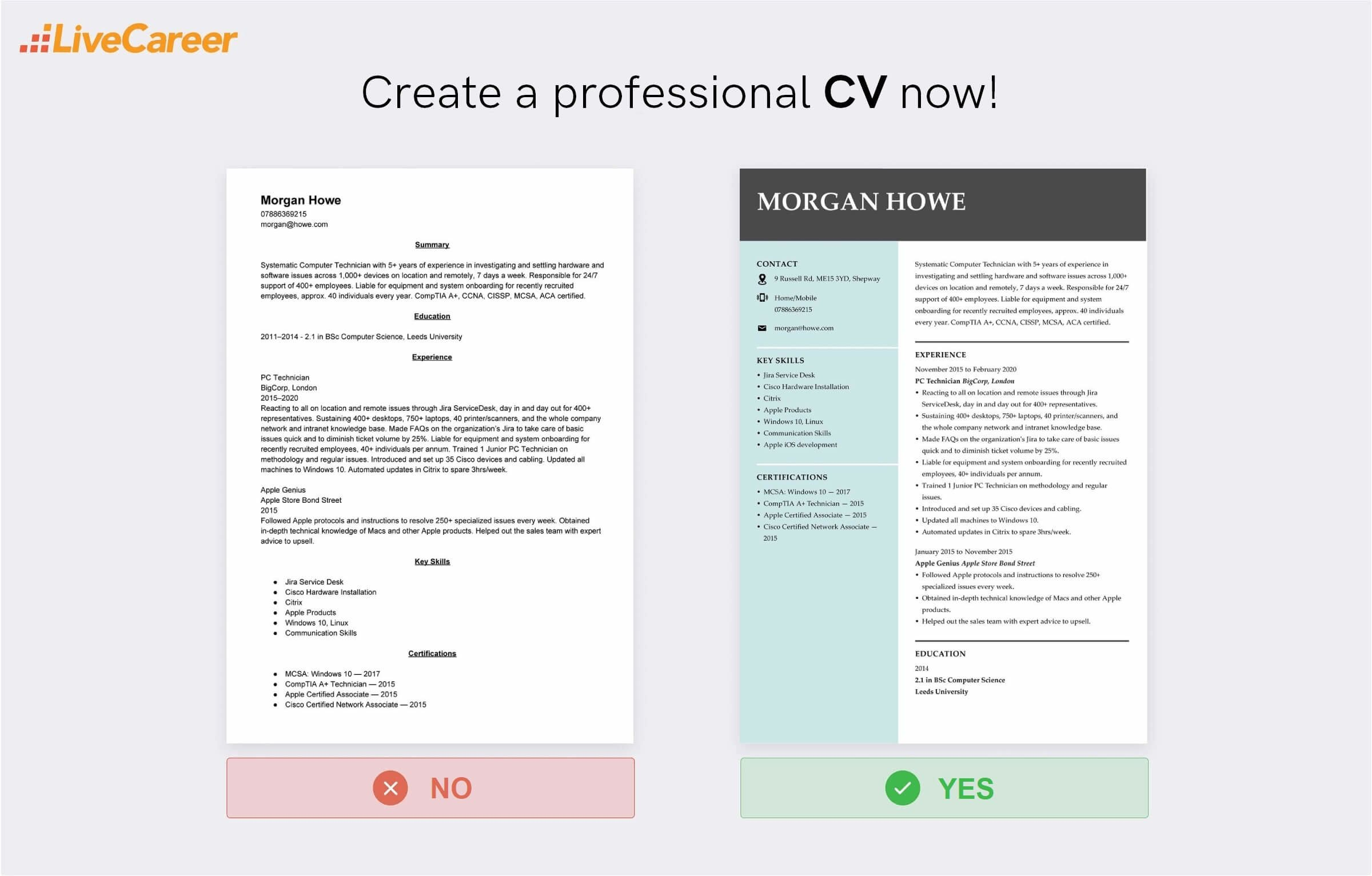 How To Write A Cv Good Examples Professional Template